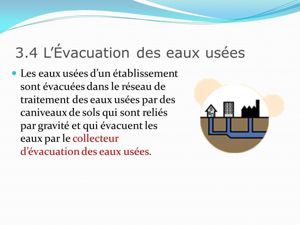 3.4 L'Évacuation des eaux usées
