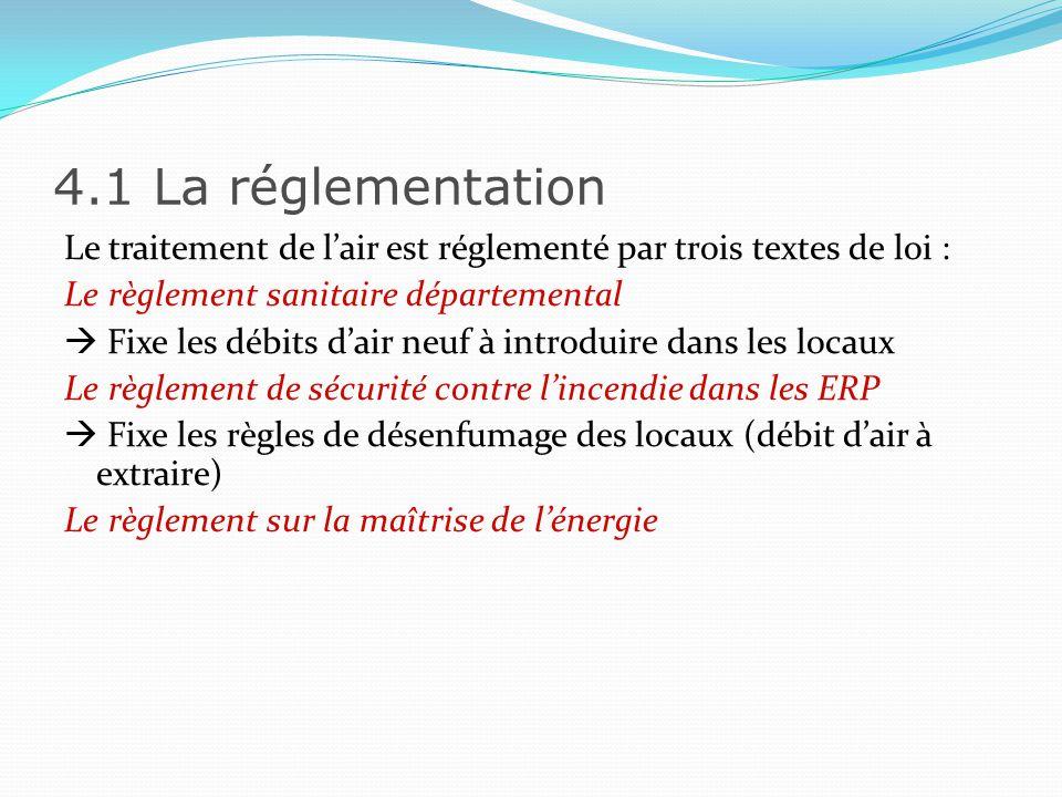 4.1 La réglementation