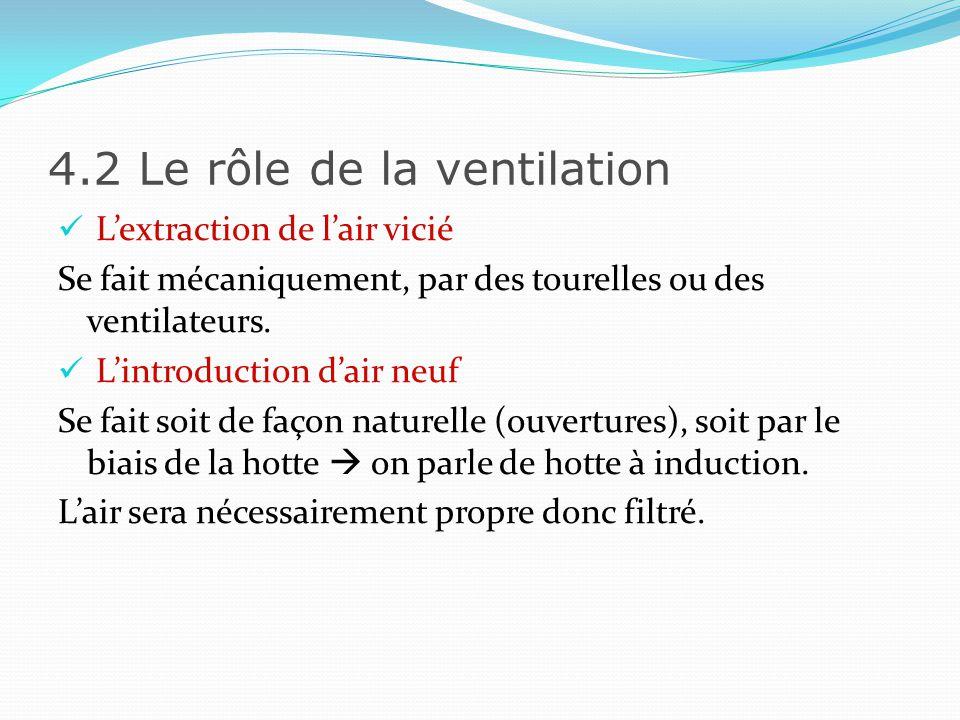 4.2 Le rôle de la ventilation