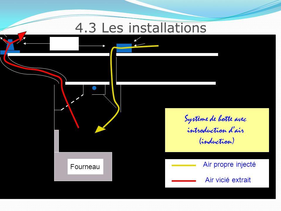 4.3 Les installations Système de hotte avec introduction d'air