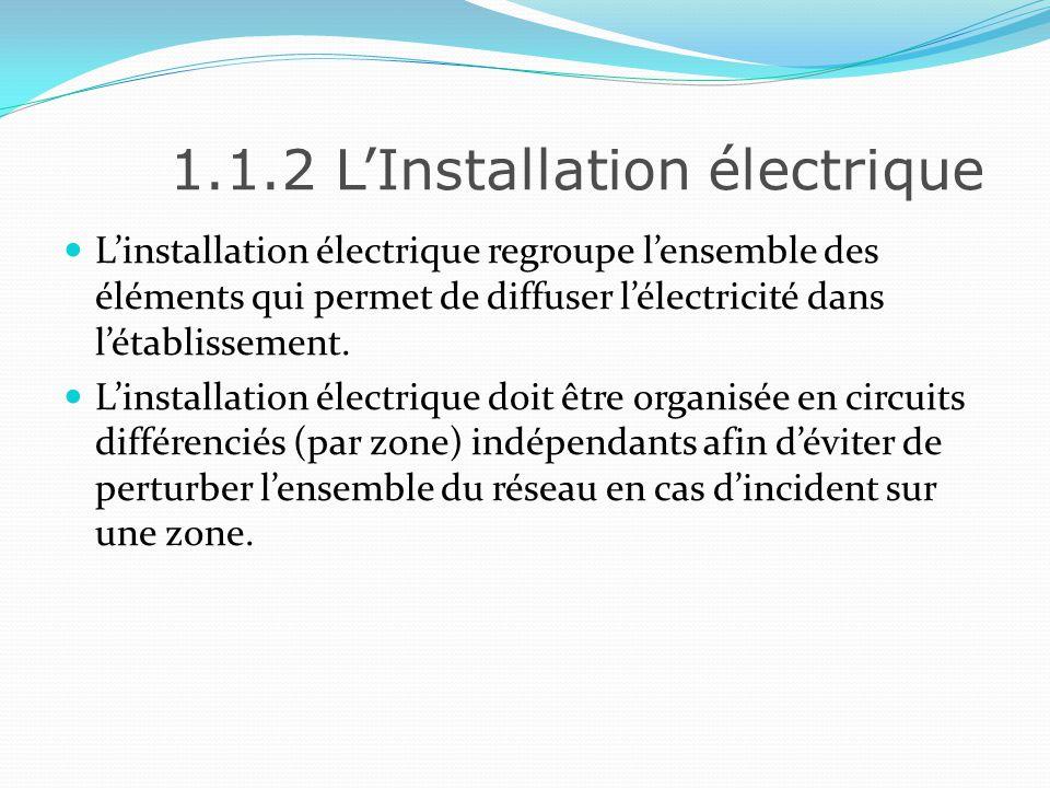 1.1.2 L'Installation électrique