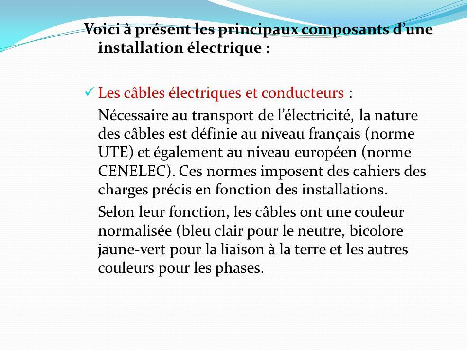Voici à présent les principaux composants d'une installation électrique :