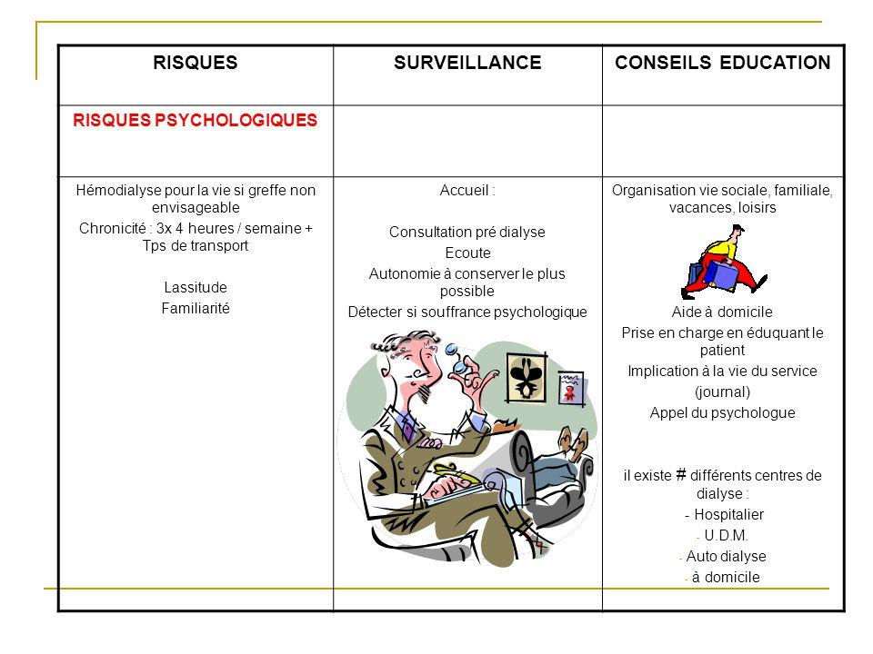RISQUES PSYCHOLOGIQUES