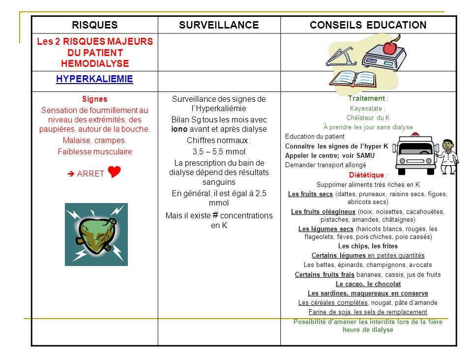 RISQUES SURVEILLANCE CONSEILS EDUCATION