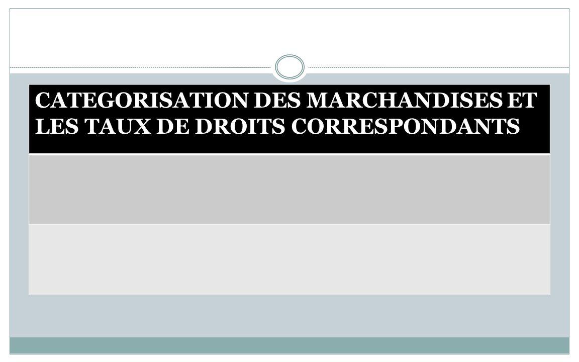 CATEGORISATION DES MARCHANDISES ET LES TAUX DE DROITS CORRESPONDANTS