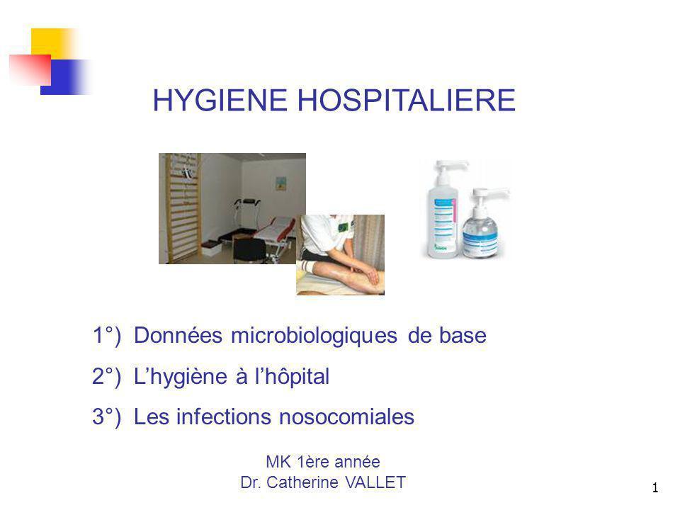 HYGIENE HOSPITALIERE 1°) Données microbiologiques de base