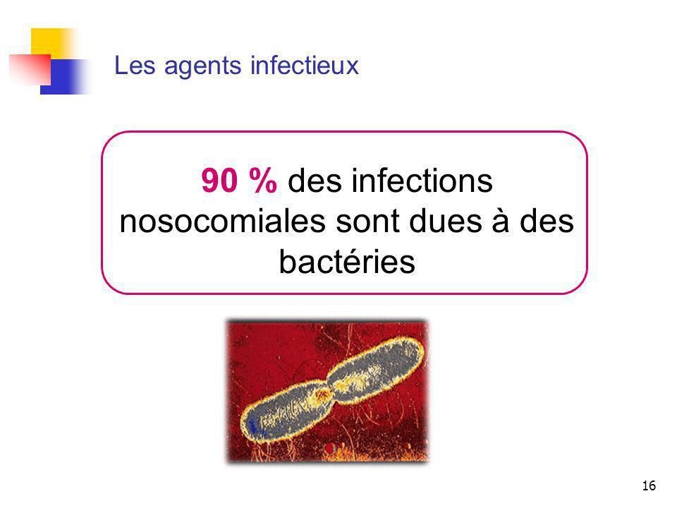 90 % des infections nosocomiales sont dues à des bactéries