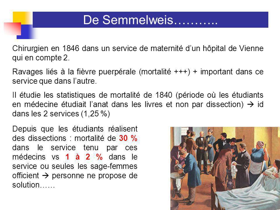 De Semmelweis……….. Chirurgien en 1846 dans un service de maternité d'un hôpital de Vienne qui en compte 2.