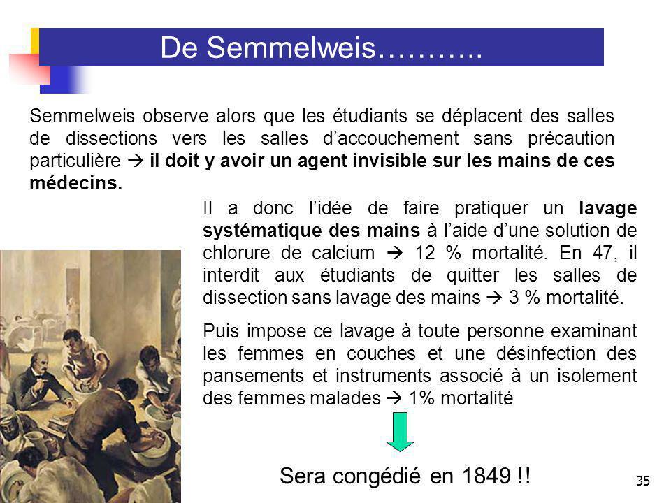 De Semmelweis……….. Sera congédié en 1849 !!