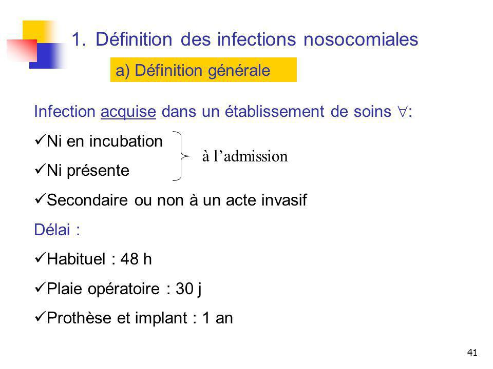 Définition des infections nosocomiales