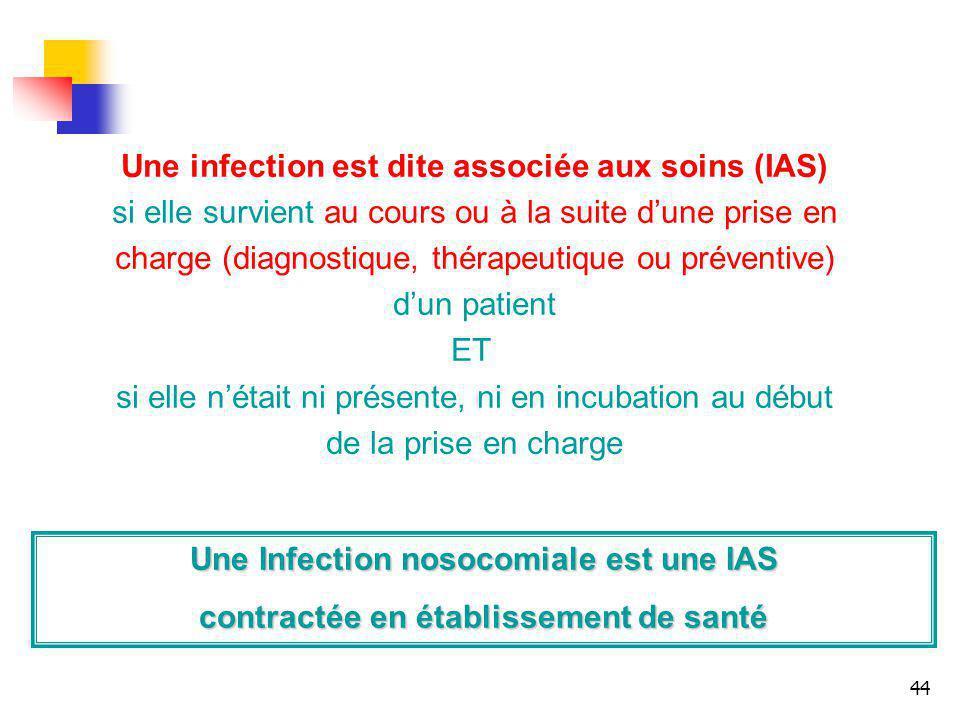 Une infection est dite associée aux soins (IAS)