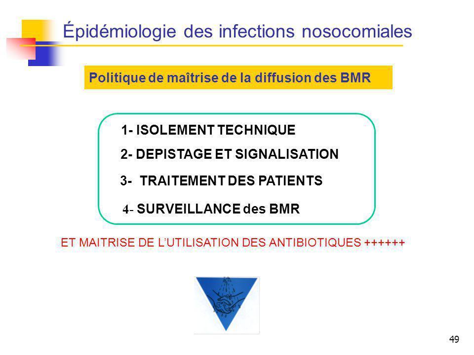 ET MAITRISE DE L'UTILISATION DES ANTIBIOTIQUES ++++++