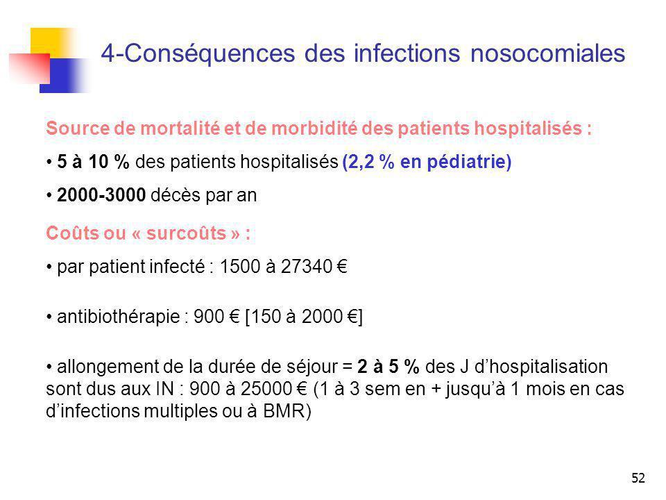 4-Conséquences des infections nosocomiales