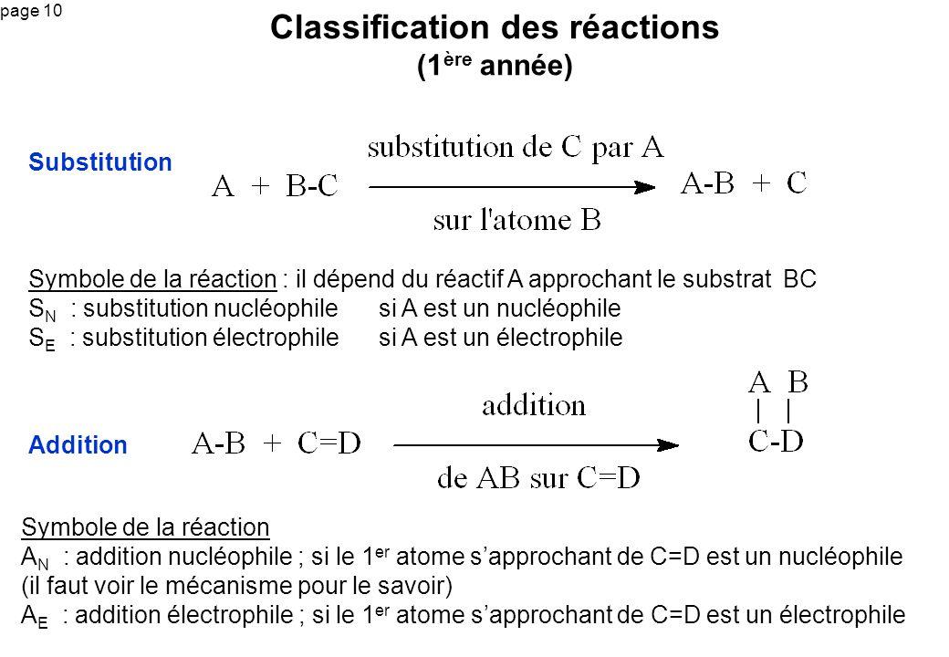 Classification des réactions (1ère année)