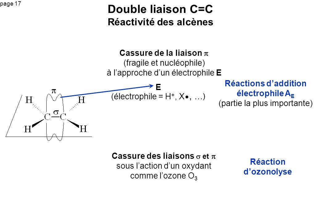 Double liaison C=C Réactivité des alcènes