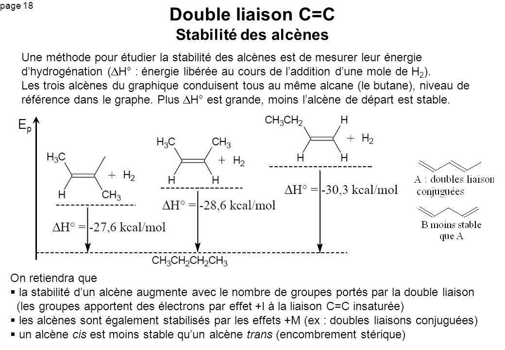 Double liaison C=C Stabilité des alcènes
