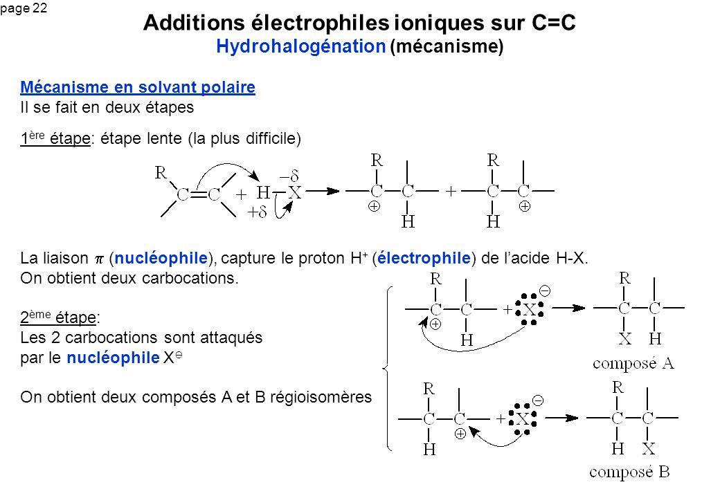 Additions électrophiles ioniques sur C=C Hydrohalogénation (mécanisme)