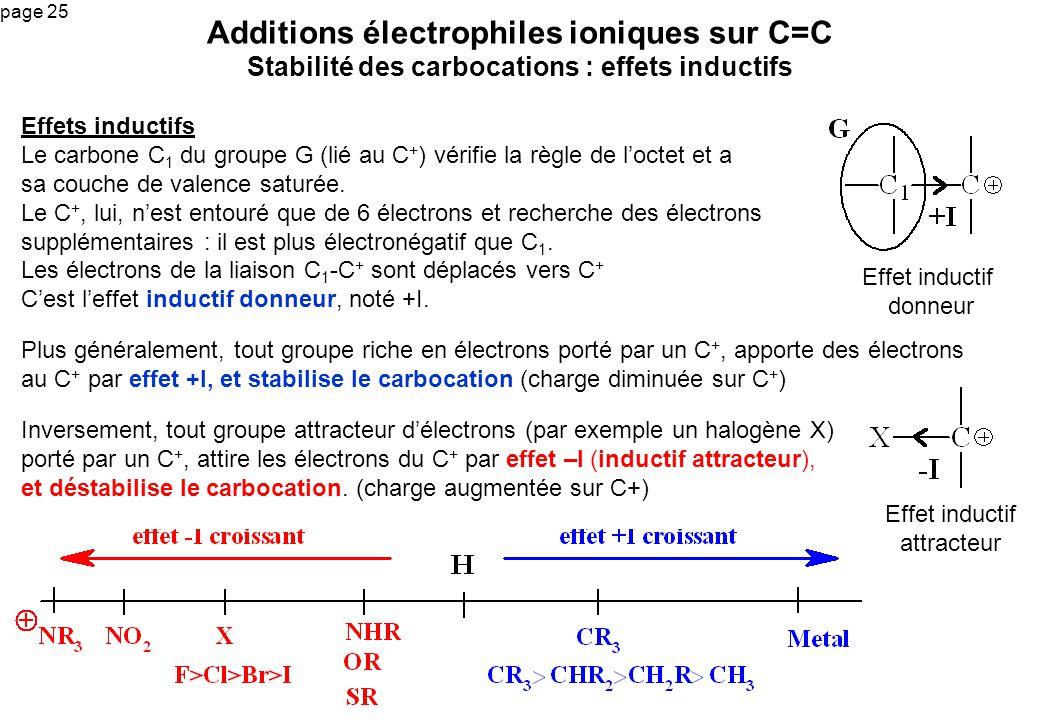 Additions électrophiles ioniques sur C=C Stabilité des carbocations : effets inductifs