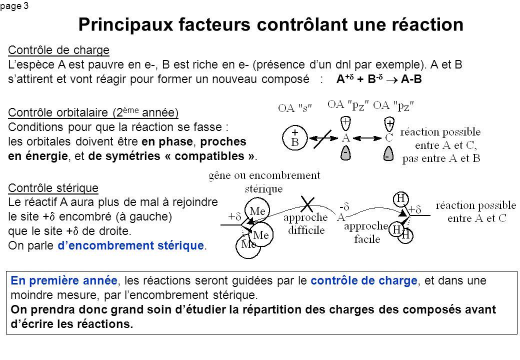 Principaux facteurs contrôlant une réaction