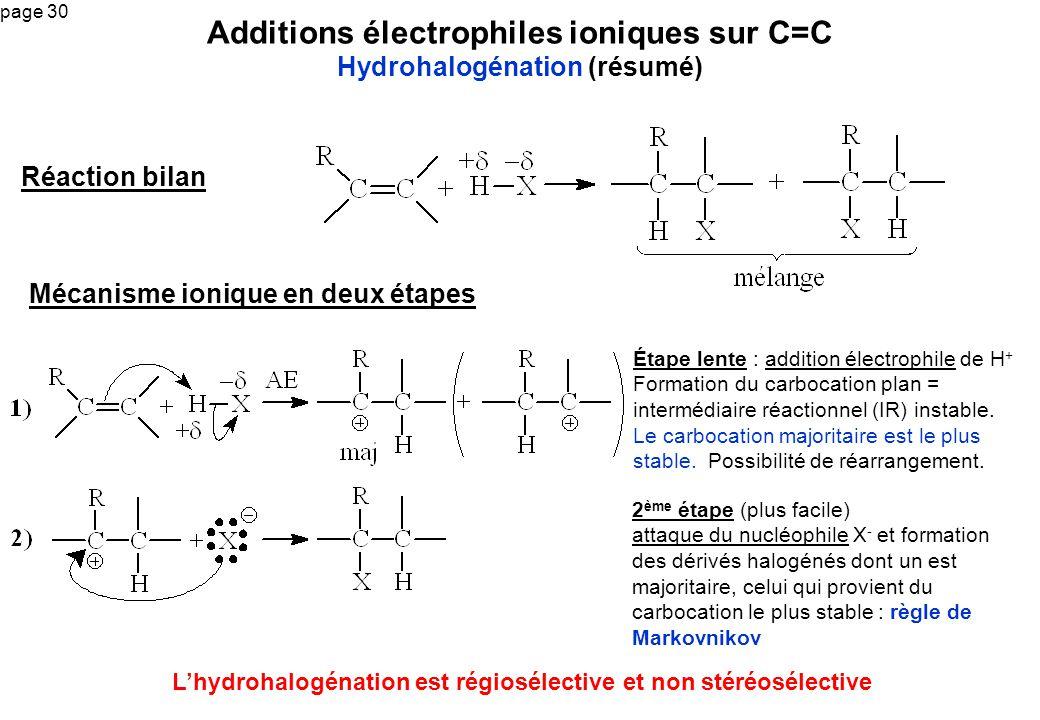 Additions électrophiles ioniques sur C=C Hydrohalogénation (résumé)