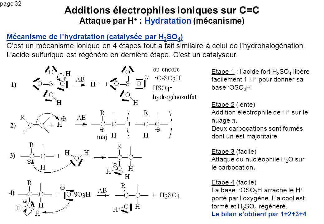 Additions électrophiles ioniques sur C=C Attaque par H+ : Hydratation (mécanisme)