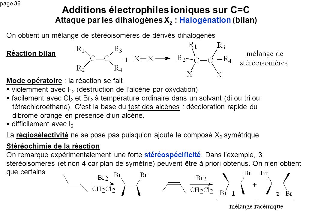 Additions électrophiles ioniques sur C=C Attaque par les dihalogènes X2 : Halogénation (bilan)