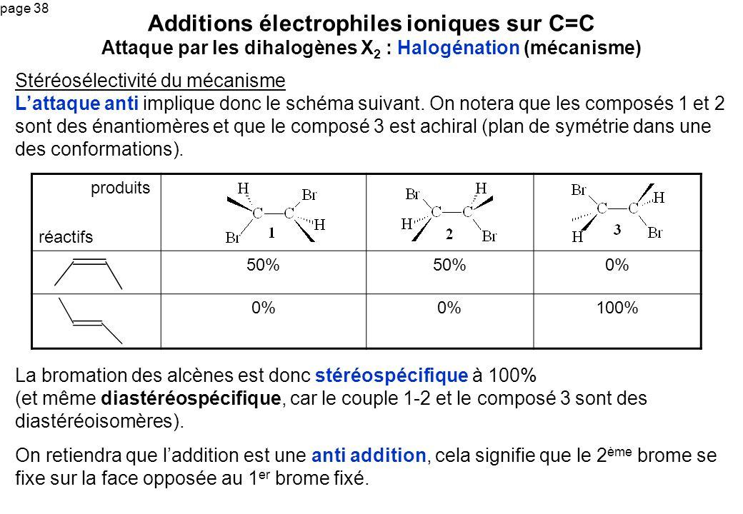 Additions électrophiles ioniques sur C=C Attaque par les dihalogènes X2 : Halogénation (mécanisme)