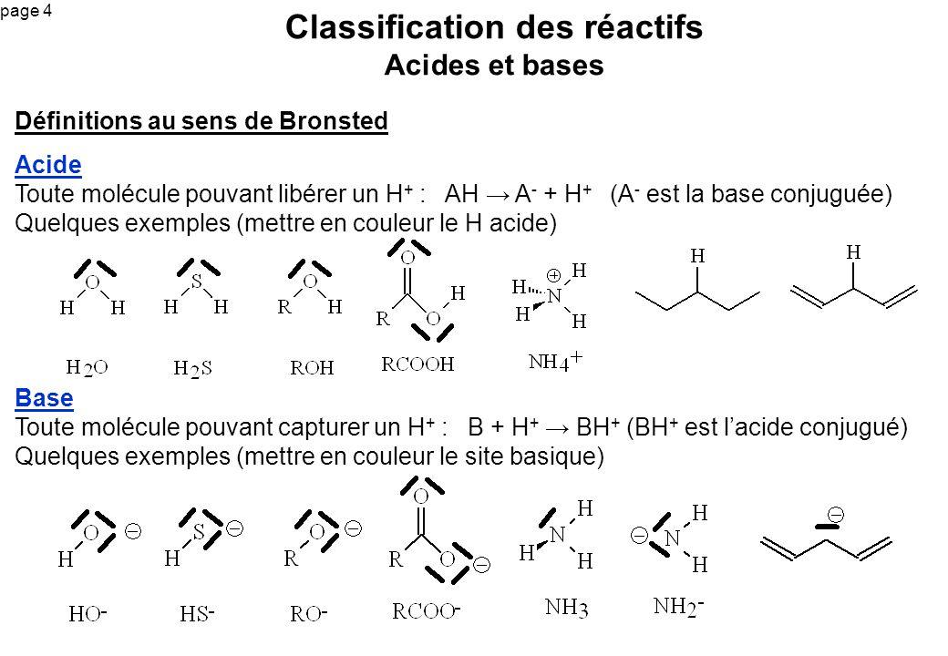 Classification des réactifs Acides et bases