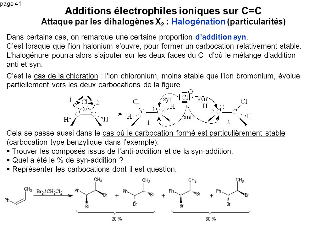 Additions électrophiles ioniques sur C=C Attaque par les dihalogènes X2 : Halogénation (particularités)