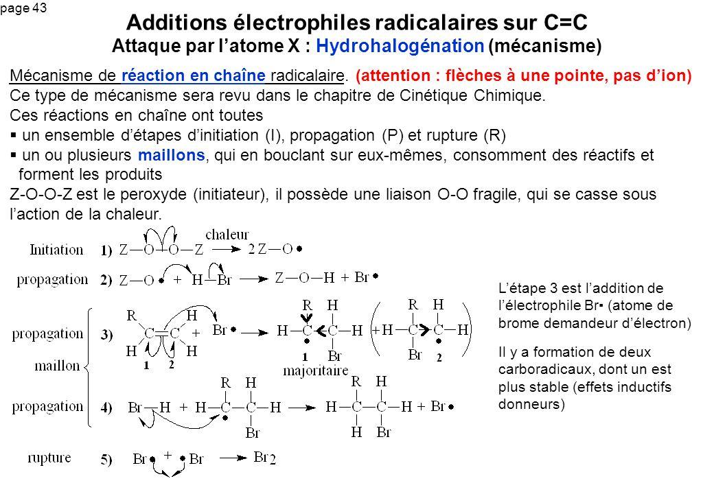 Additions électrophiles radicalaires sur C=C Attaque par l'atome X : Hydrohalogénation (mécanisme)