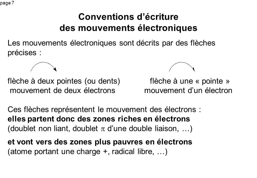 Conventions d'écriture des mouvements électroniques