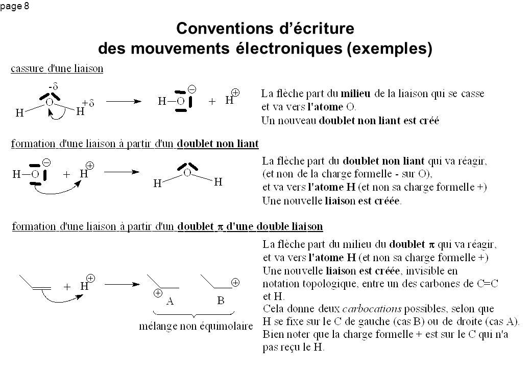 Conventions d'écriture des mouvements électroniques (exemples)