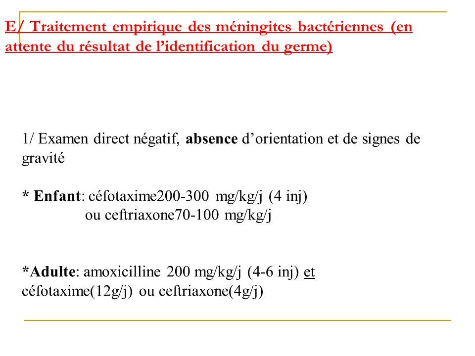E/ Traitement empirique des méningites bactériennes (en attente du résultat de l'identification du germe)