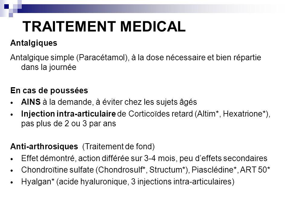 TRAITEMENT MEDICAL Antalgiques