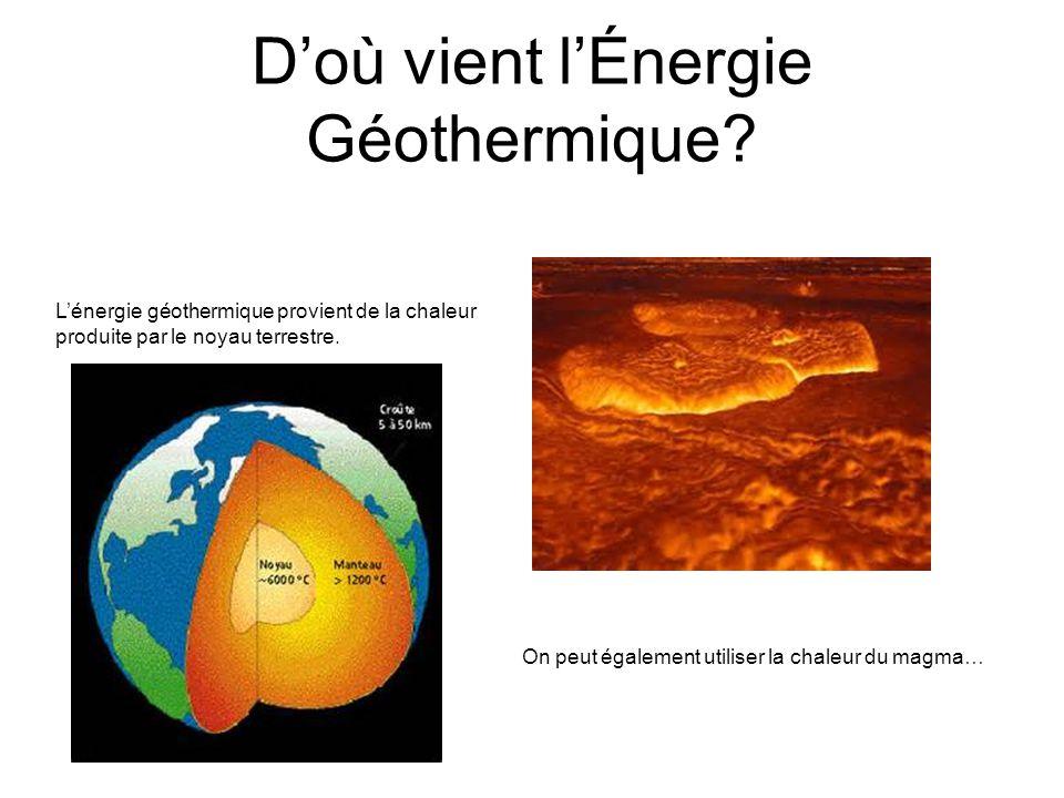 D'où vient l'Énergie Géothermique