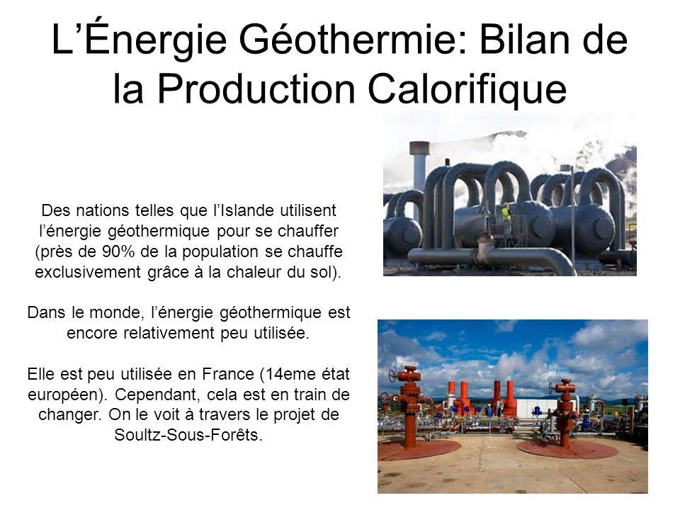 L'Énergie Géothermie: Bilan de la Production Calorifique