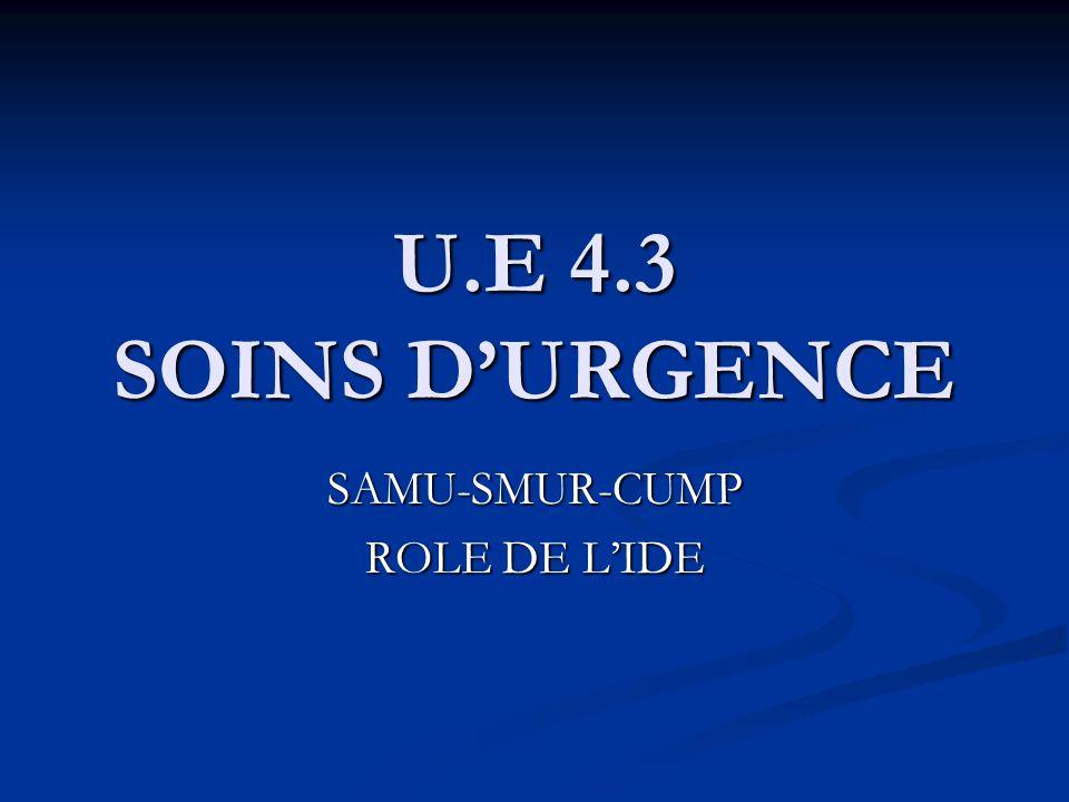 SAMU-SMUR-CUMP ROLE DE L'IDE