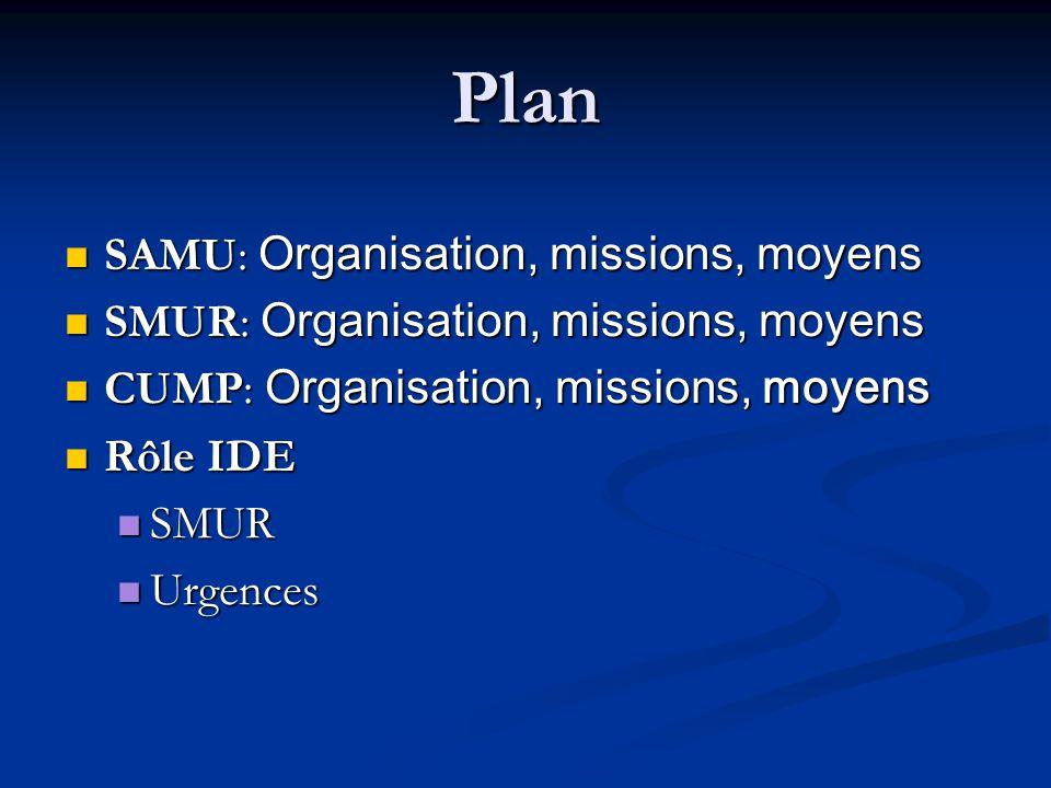 Plan SAMU: Organisation, missions, moyens