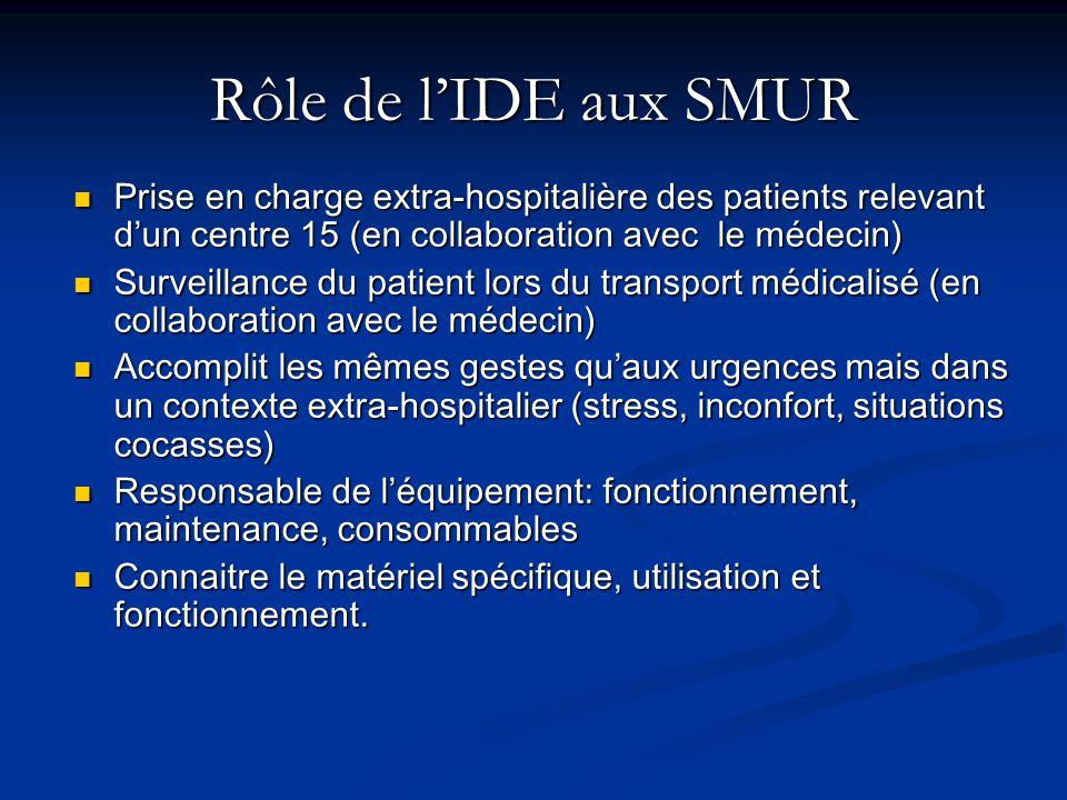 Rôle de l'IDE aux SMUR Prise en charge extra-hospitalière des patients relevant d'un centre 15 (en collaboration avec le médecin)