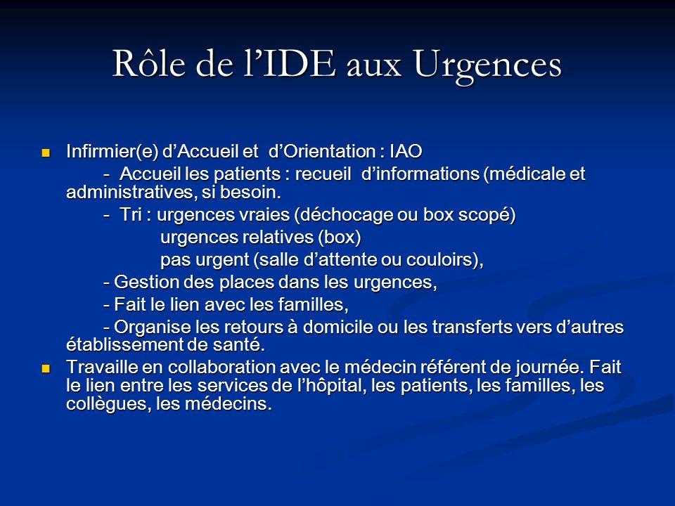 Rôle de l'IDE aux Urgences