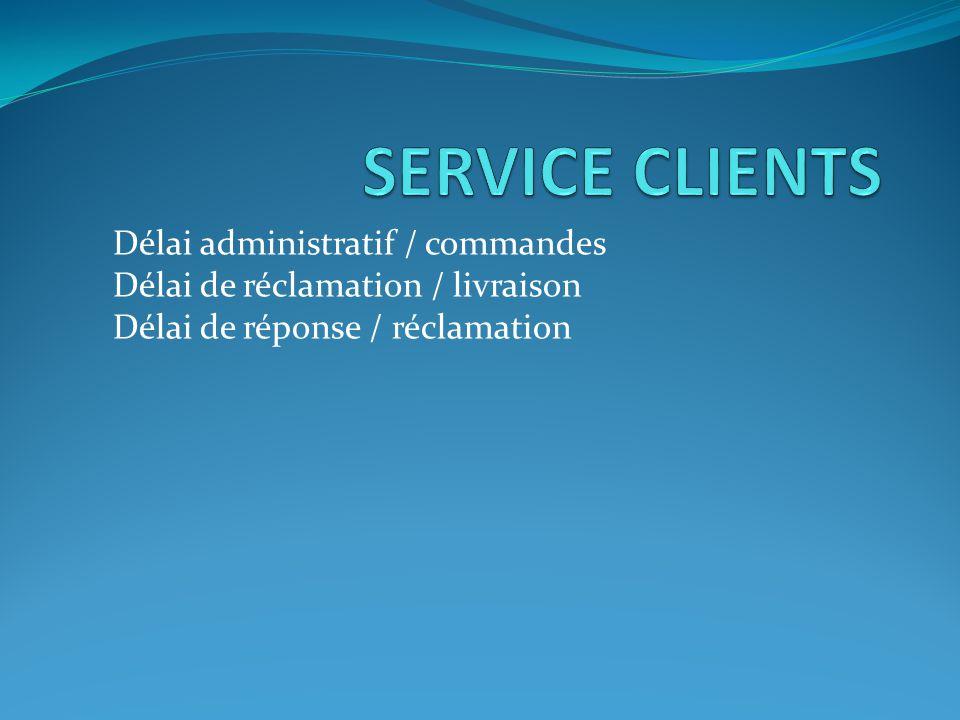 SERVICE CLIENTS Délai administratif / commandes Délai de réclamation / livraison Délai de réponse / réclamation.