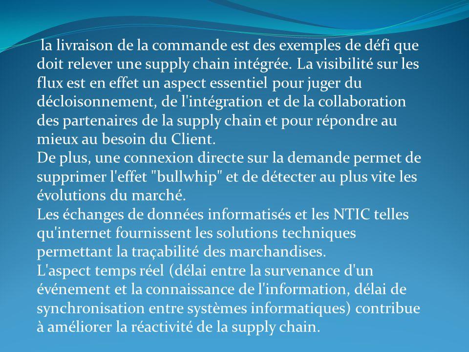 la livraison de la commande est des exemples de défi que doit relever une supply chain intégrée.