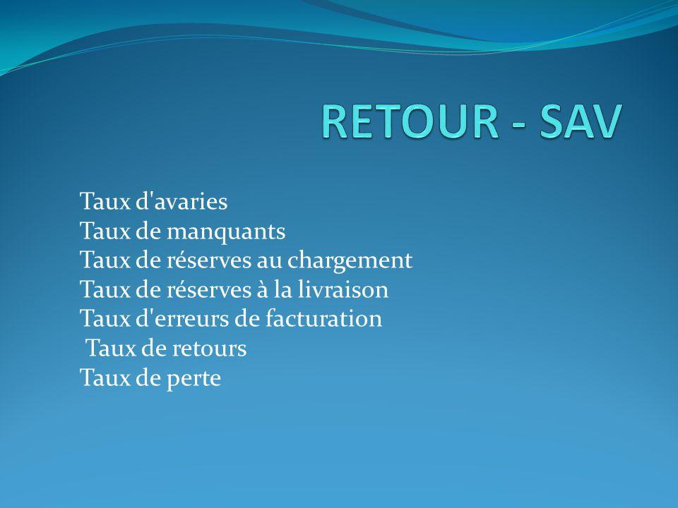 RETOUR - SAV
