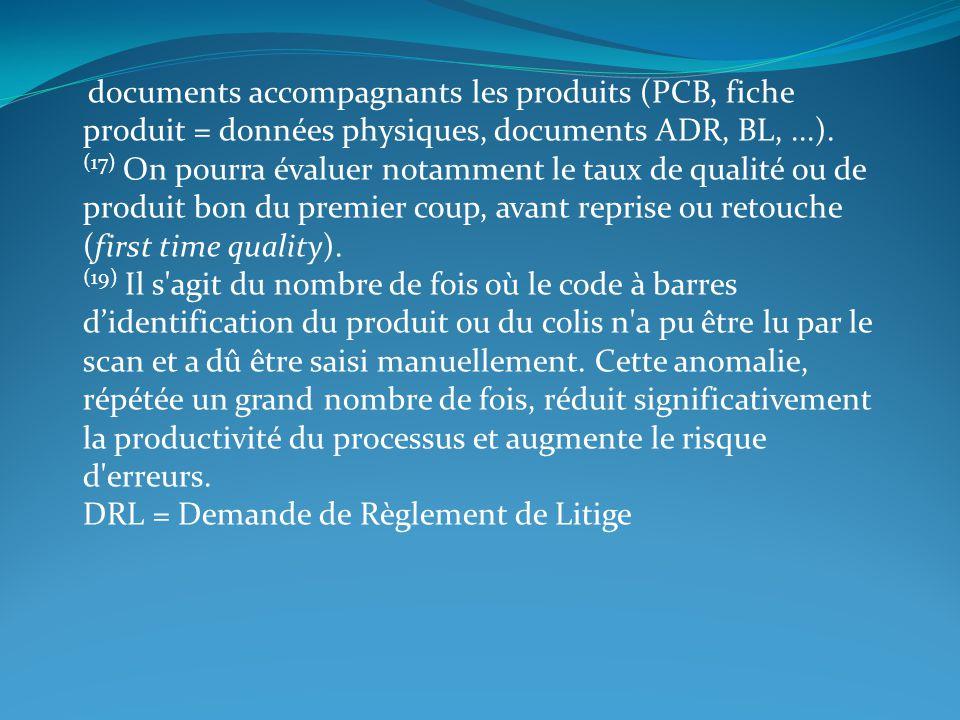 documents accompagnants les produits (PCB, fiche produit = données physiques, documents ADR, BL, ...).