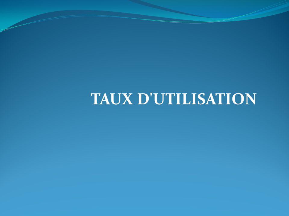 TAUX D UTILISATION
