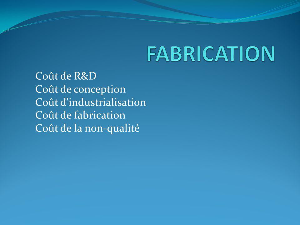 FABRICATION Coût de R&D Coût de conception Coût d industrialisation Coût de fabrication Coût de la non-qualité.