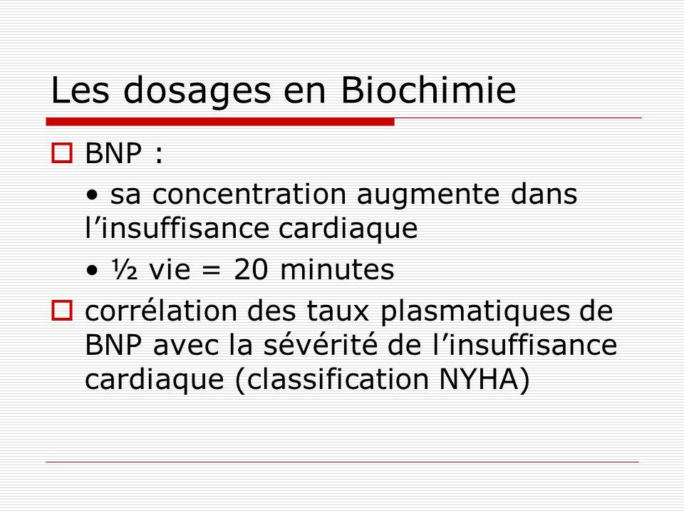 Les dosages en Biochimie