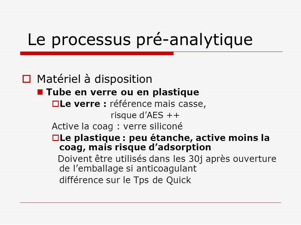 Le processus pré-analytique