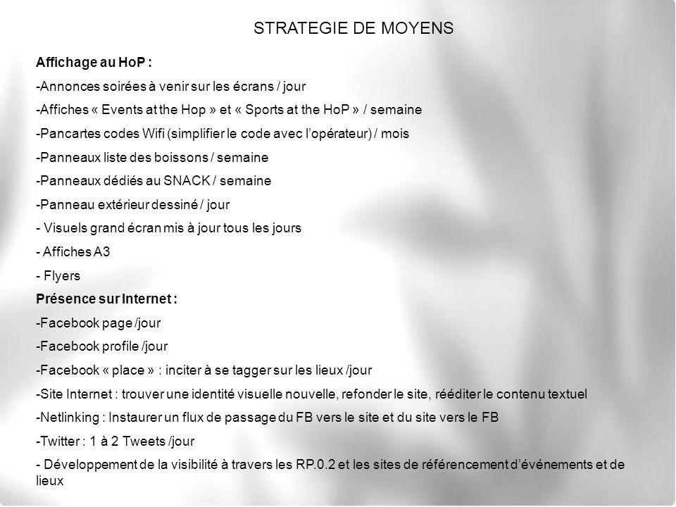 STRATEGIE DE MOYENS Affichage au HoP :