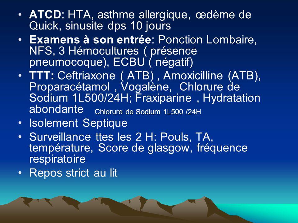 ATCD: HTA, asthme allergique, œdème de Quick, sinusite dps 10 jours